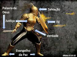 armadura de Deus