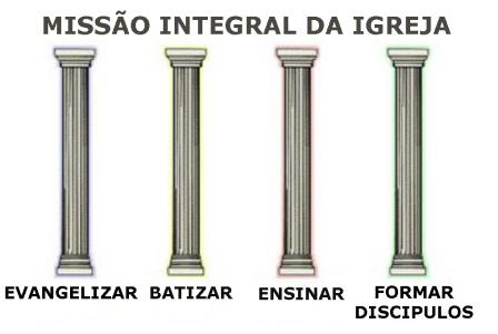 MISSAO INTEGRAL IGREJA